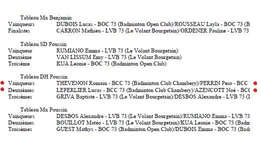 Palmarès TDJ LVB 23.03.13 (1)